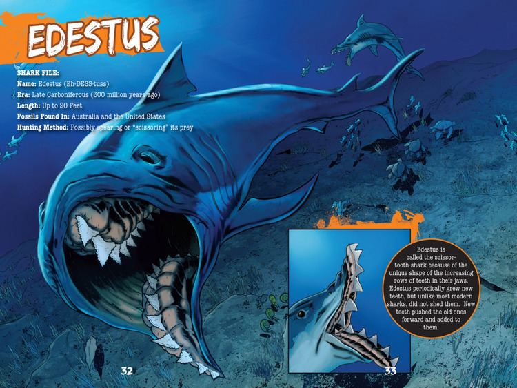 Edestus Don39t worry Edestus it39s not like I ever planned comiXology