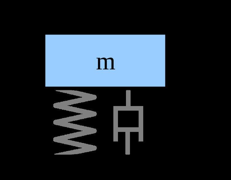 Eigensystem realization algorithm