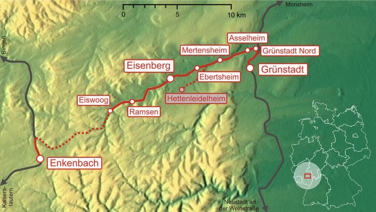 Eis Valley Railway