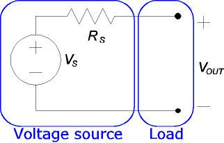 Electrical load