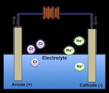 Electrode Electrodes Definition amp Types Video amp Lesson Transcript Studycom