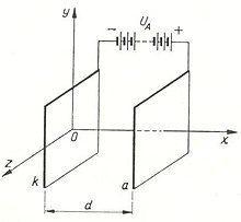 Electrode httpsuploadwikimediaorgwikipediacommonsthu