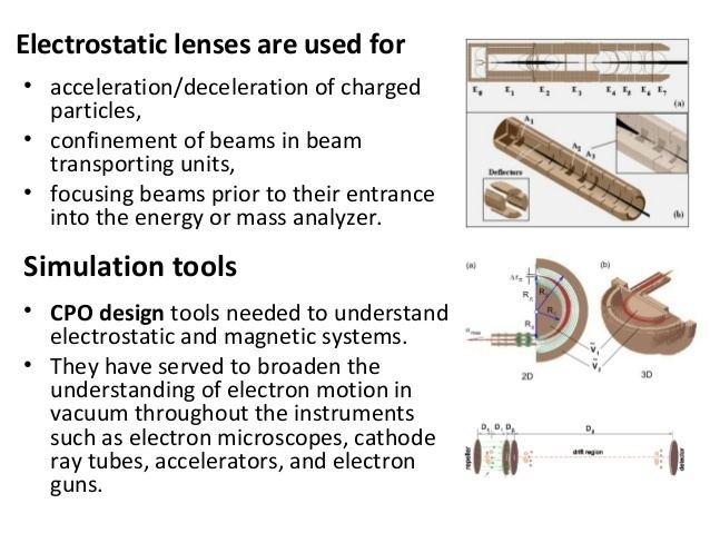 Electrostatic lens Lens lect 01