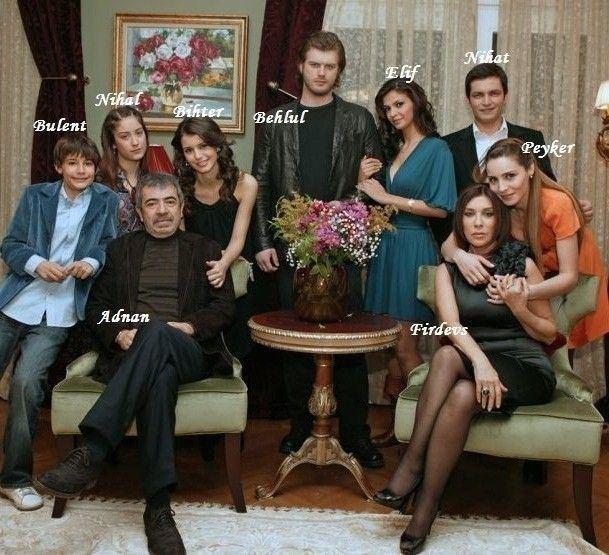 Elif (TV series) - Alchetron, The Free Social Encyclopedia