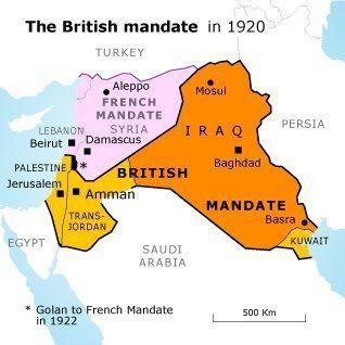 Emirate of Transjordan Creation of Transjordan