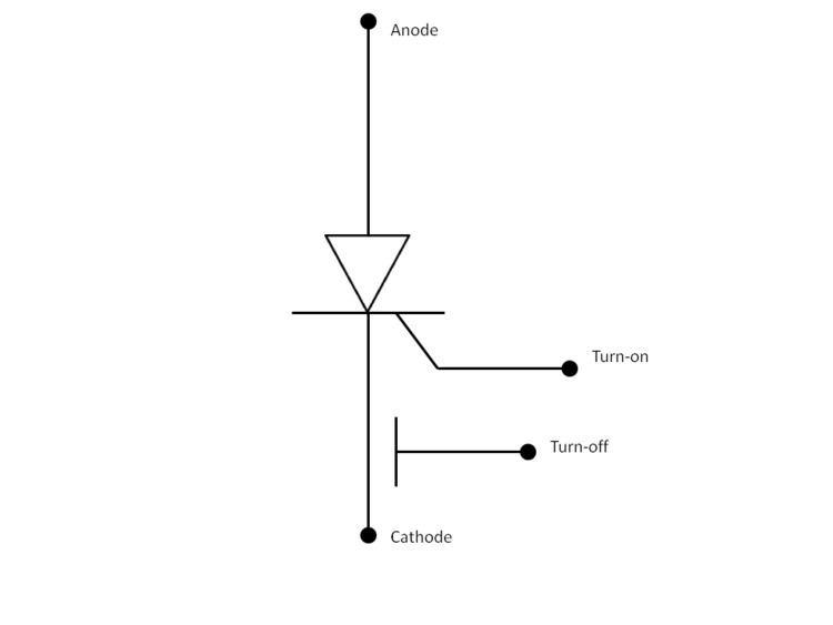 Emitter turn off thyristor