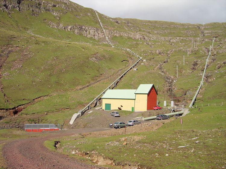 Energy in the Faroe Islands