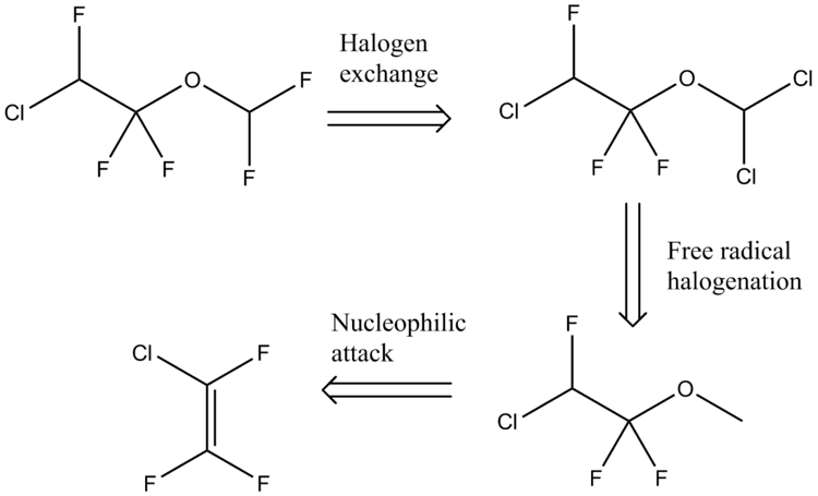 Enflurane Mince pies sex crimes and the synthesis of Enflurane Mark