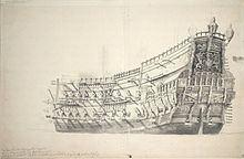 English ship Constant Reformation (1619) httpsuploadwikimediaorgwikipediacommonsthu