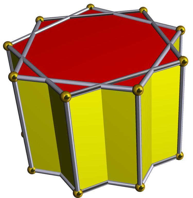 Enneagrammic prism