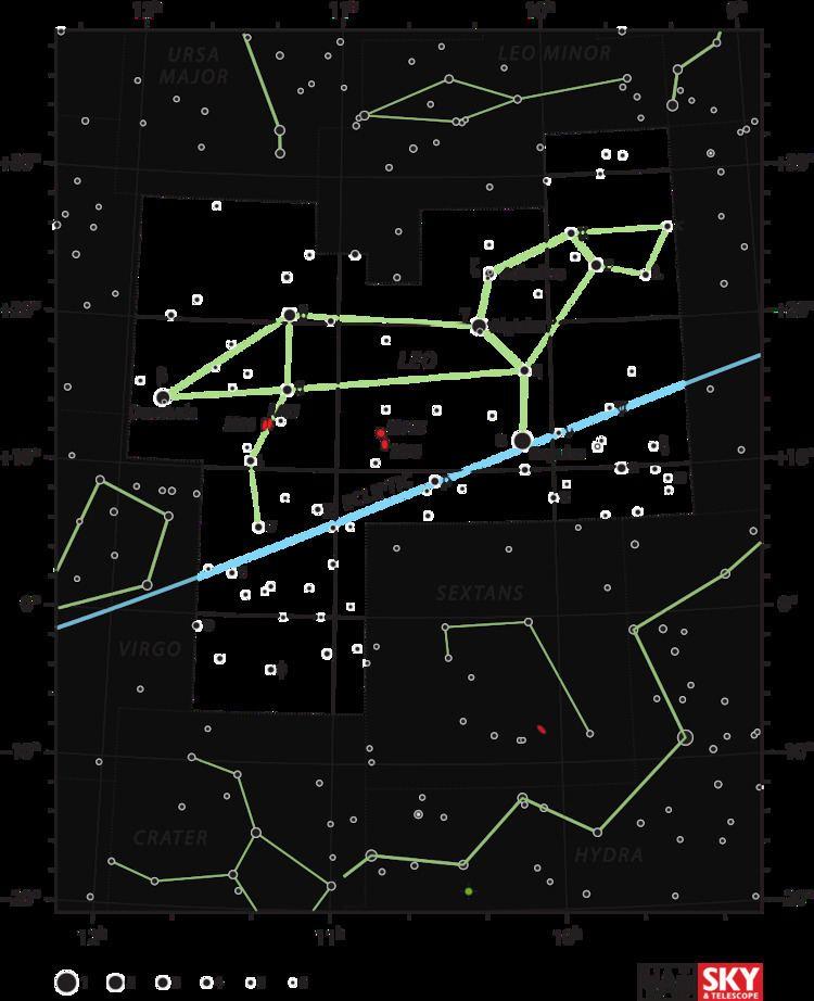 Epsilon Leonis