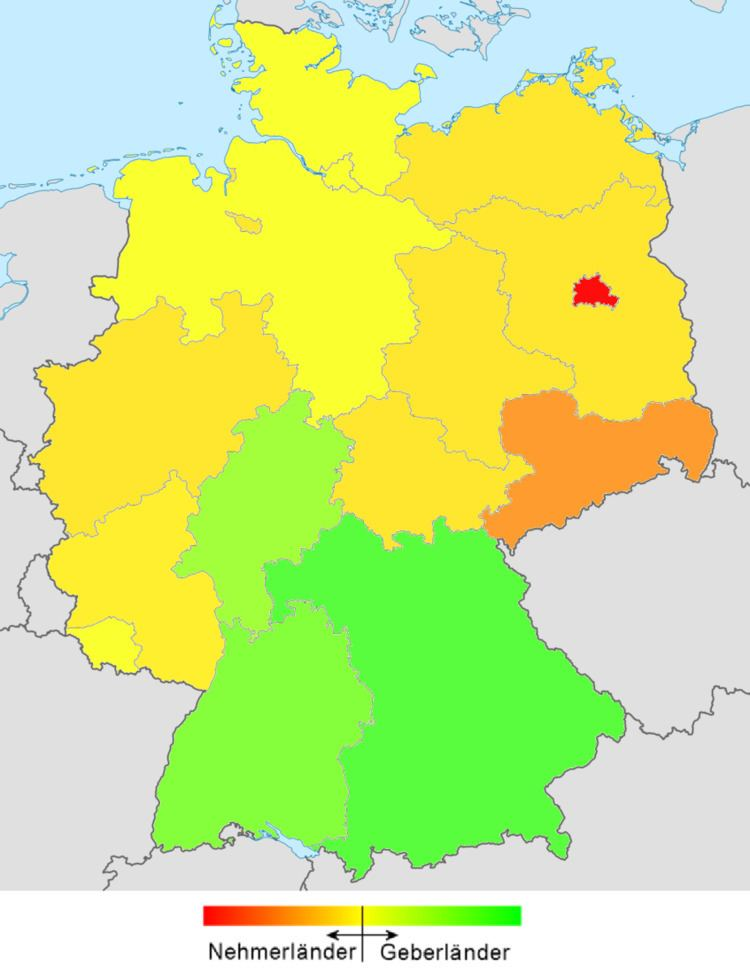 Equalization Payments in Germany