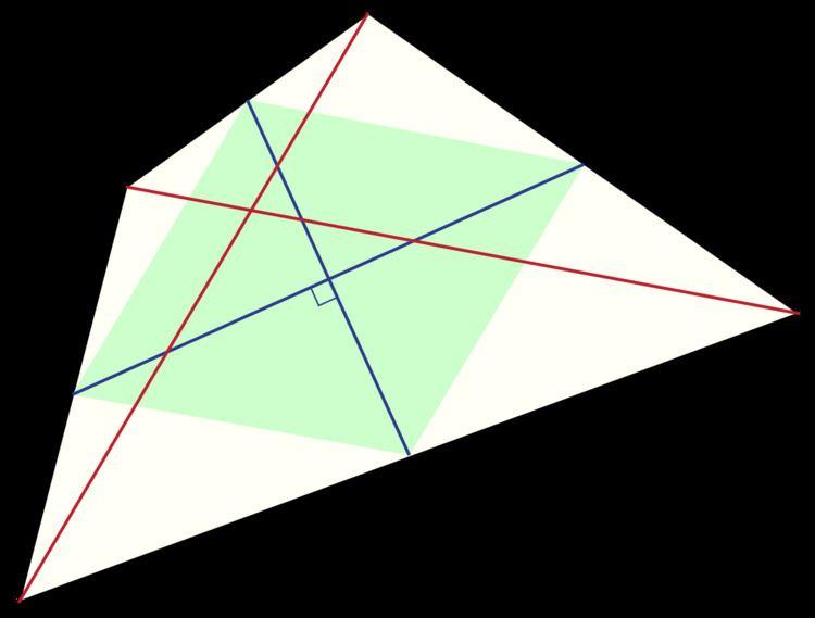 Equidiagonal quadrilateral