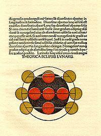 Erhard Ratdolt httpsuploadwikimediaorgwikipediacommonsthu
