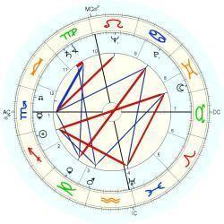 Ermanno Gorrieri Ermanno Gorrieri horoscope for birth date 26 November 1920 born in