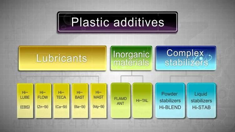 Ethylene bis(stearamide) Ethylene Bis Stearamide EBS Plastic Lubricants Manufacturer
