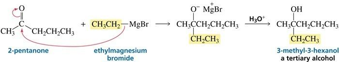 Ethylmagnesium bromide We Saw Below That 3methyl3hexanol Can Be Synthe Cheggcom