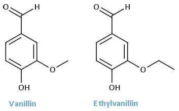 Ethylvanillin I Scream You Scream We All Scream for Ice Cream