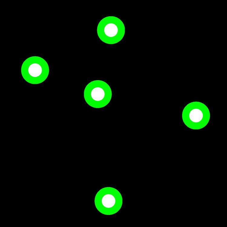 EURion constellation