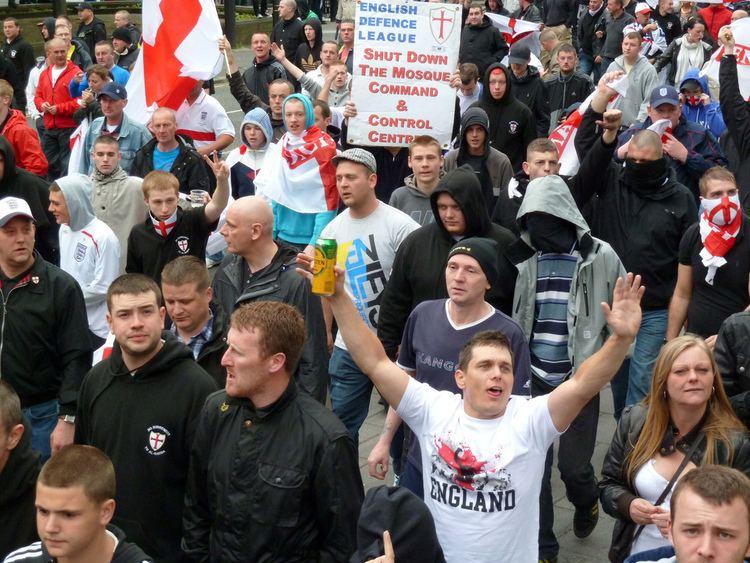 Far-right politics
