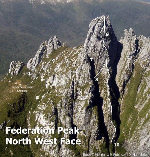 Federation Peak Federation Peak thesarvo thesarvo