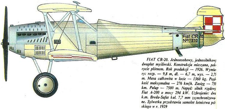 Fiat CR.20 Fiat CR20 Lithuania and Poland