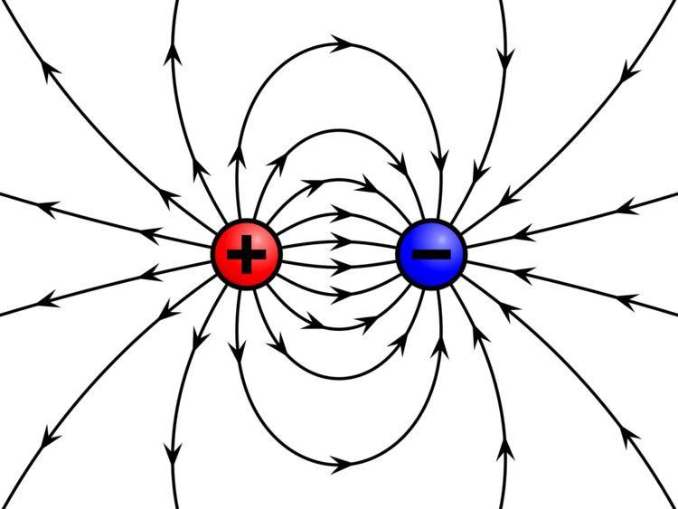 Field (physics)