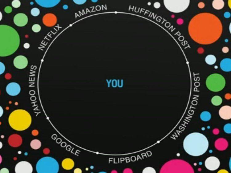 Filter bubble Filter Bubble Know Your Meme