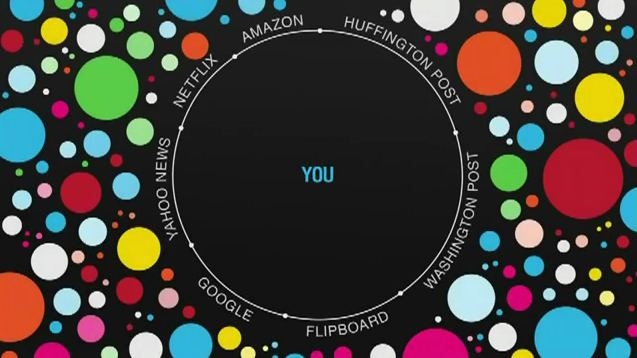Filter bubble Are You Trapped in Your Filter Bubble Cooler Insights