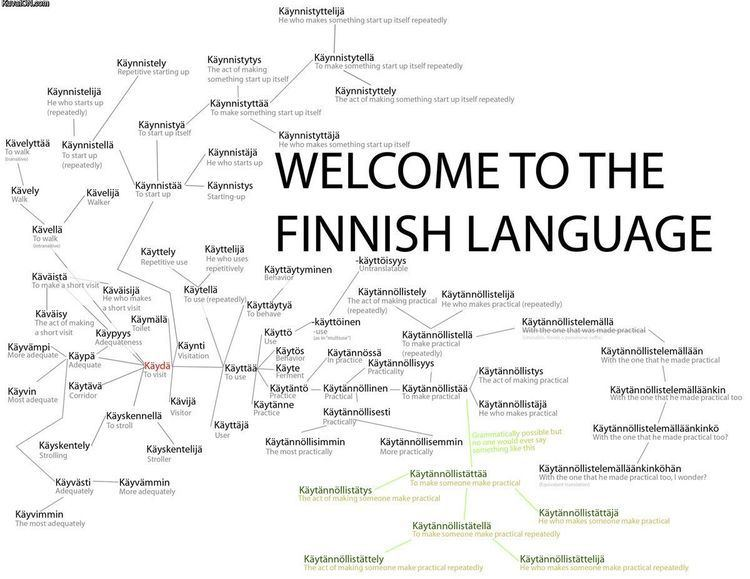 Finnish language 1000 images about Language on Pinterest Languages to learn
