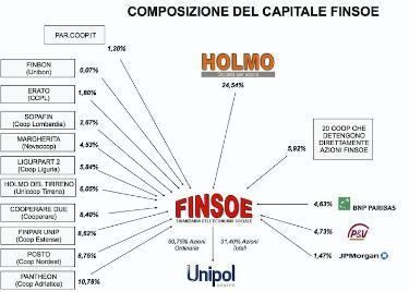 Finsoe wwwcooperarespaitcoocontentimagesFinsoeGEN2