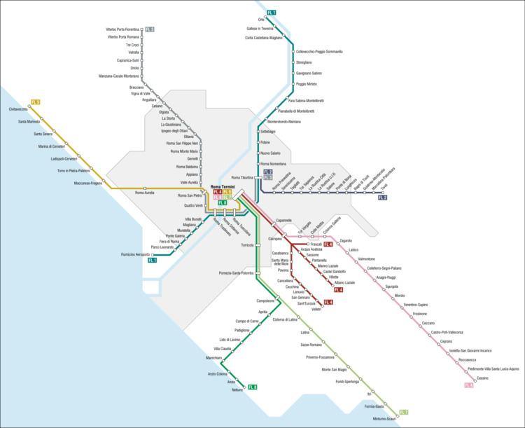 FL7 (Lazio regional railways)