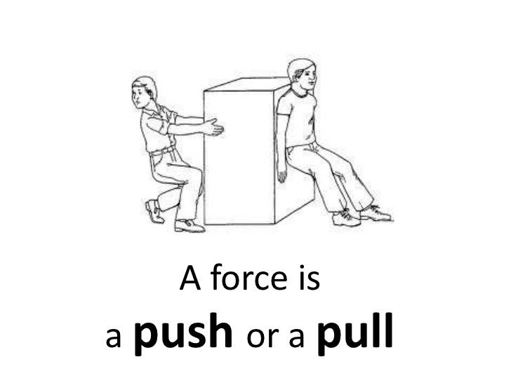 Force Forces and their effects pps