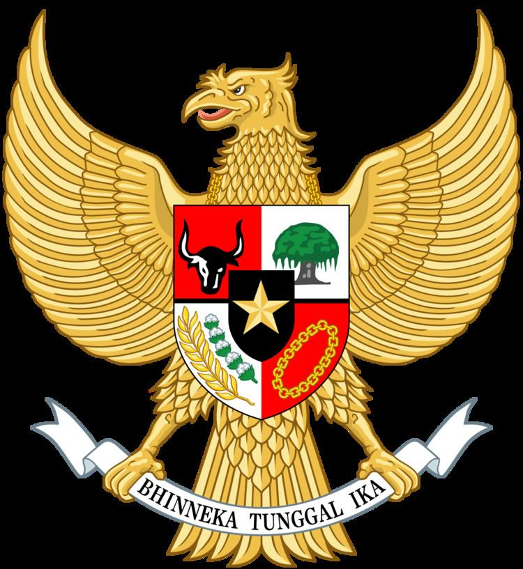 Foreign aid to Indonesia