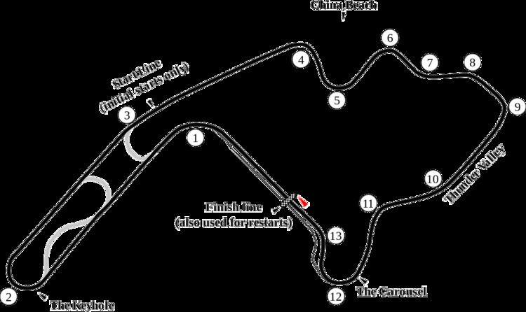 Formula F at the SCCA National Championship Runoffs