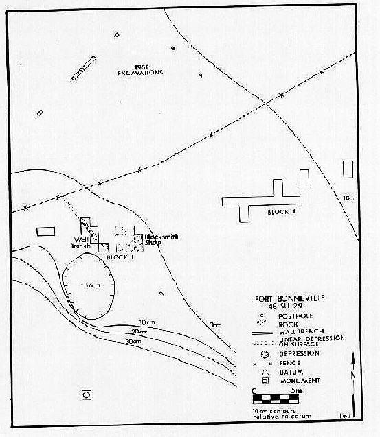 Fort Bonneville Archaeological Investigations at Fort Bonneville