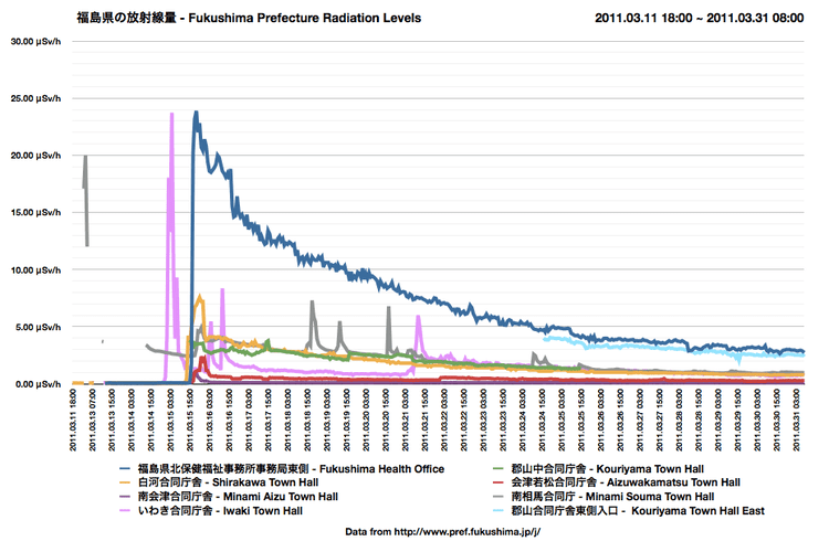 Fukushima Prefecture in the past, History of Fukushima Prefecture