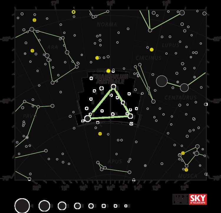 Gamma Trianguli Australis - Alchetron, the free social ...
