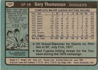 Gary Thomasson 1980 Topps Baseball 127 Gary Thomasson