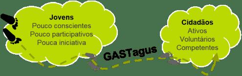 GASTagus GASTagus ONGD Home