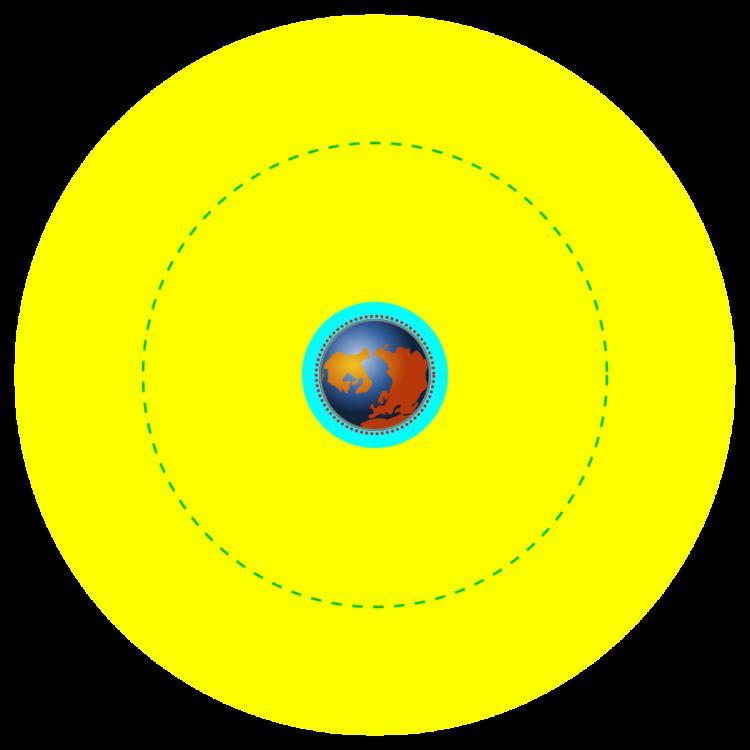 Geocentric orbit