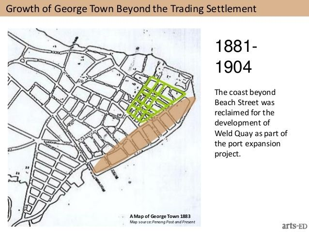 George Town, Penang in the past, History of George Town, Penang