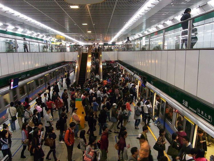 Gongguan Station
