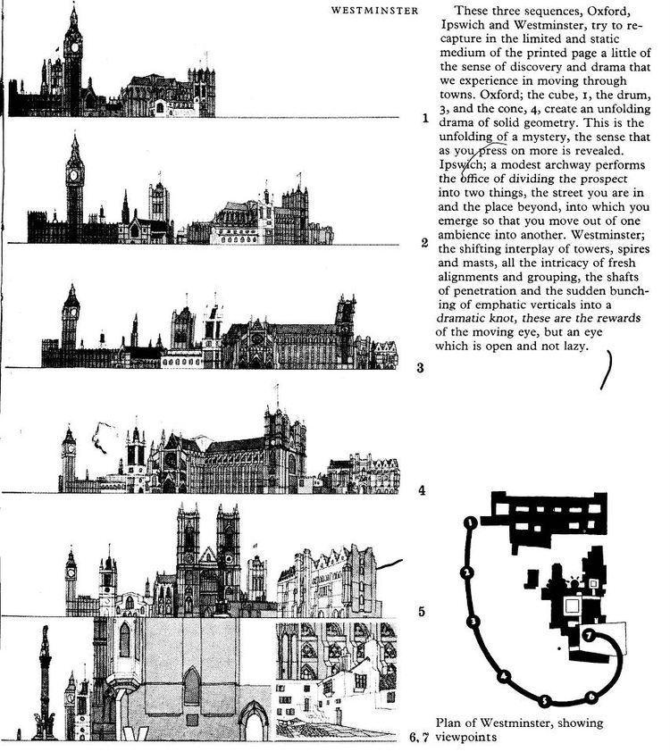 Gordon Cullen Gordon Cullen Visions of Urban Design DESIGNABILITY