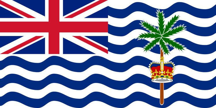Government of the British Indian Ocean Territory
