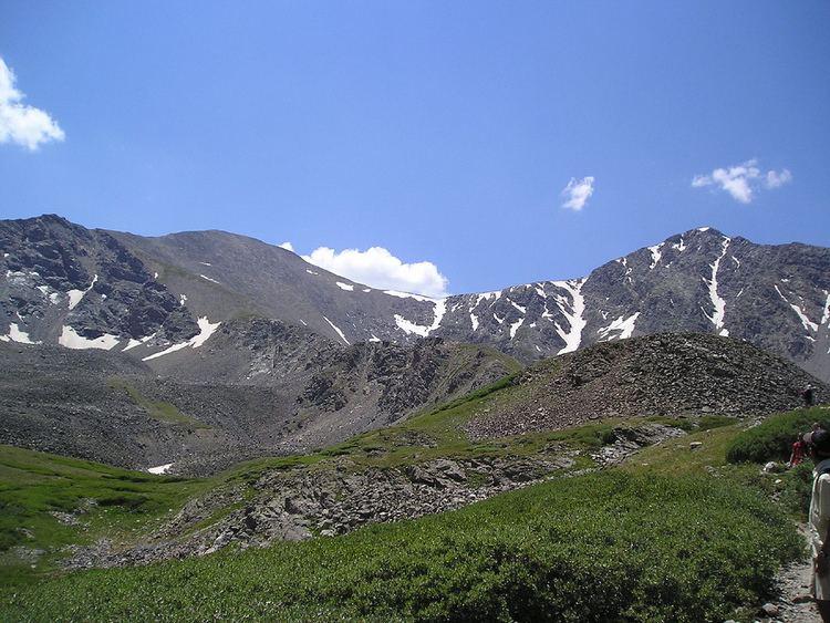 Grays Peak httpsuploadwikimediaorgwikipediacommons77