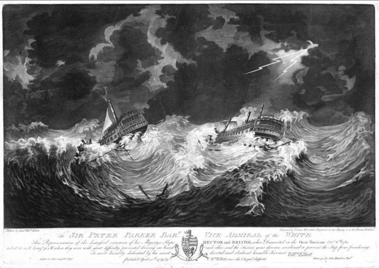 Great Hurricane of 1780 Great Hurricane of 1780 Our Planet
