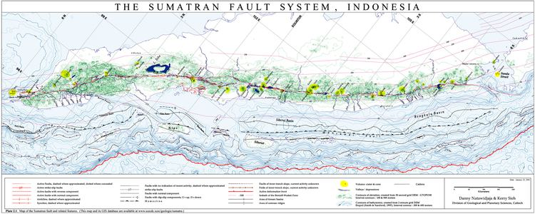 Great Sumatran fault Sumatran Plate Boundary Project Tectonic Elements