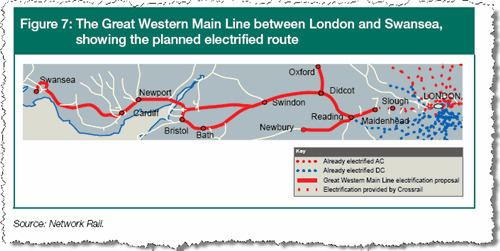 Great Western Main Line 1bn programme to electrify the Great Western tutor2u Economics
