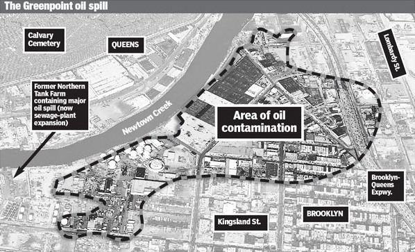 Greenpoint oil spill assetsatlasobscuracommediaW1siZiIsInVwbG9hZHMv